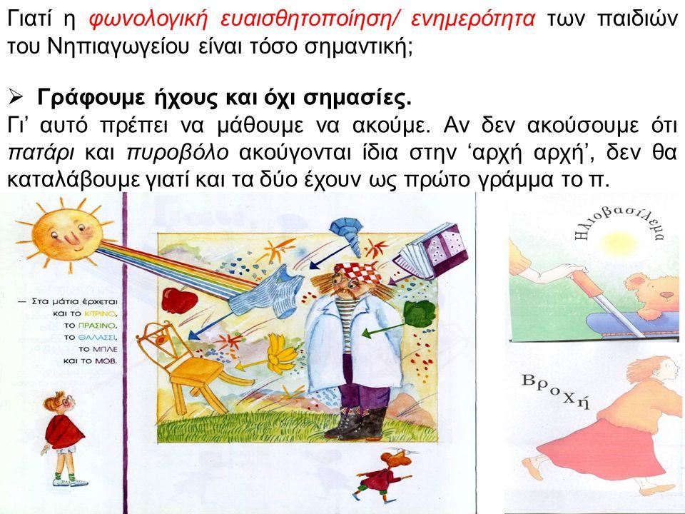 Γιατί η φωνολογική ευαισθητοποίηση/ ενημερότητα των παιδιών του Νηπιαγωγείου είναι τόσο σημαντική;  Γράφουμε ήχους και όχι σημασίες. Γι' αυτό πρέπει