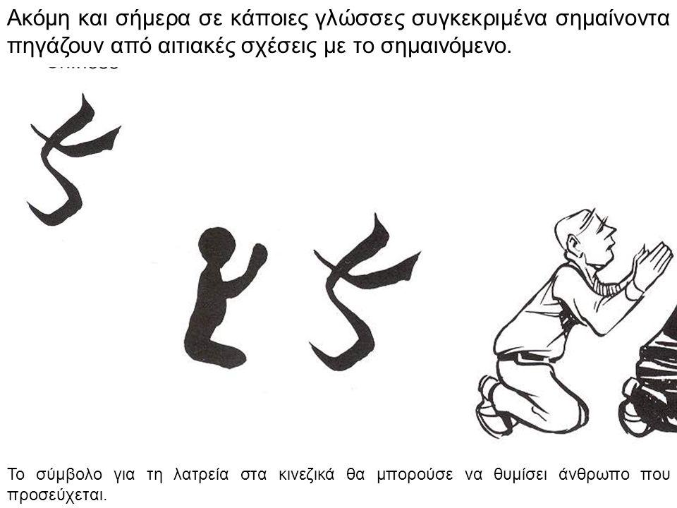 Ακόμη και σήμερα σε κάποιες γλώσσες συγκεκριμένα σημαίνοντα πηγάζουν από αιτιακές σχέσεις με το σημαινόμενο. Το σύμβολο για τη λατρεία στα κινεζικά θα