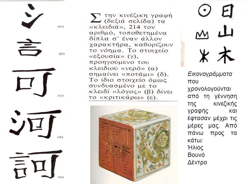 Εικονογράμματα που χρονολογούνται από τη γέννηση της κινεζικής γραφής και έφτασαν μέχρι τις μέρες μας. Από πάνω προς τα κάτω: Ήλιος Βουνό Δέντρο