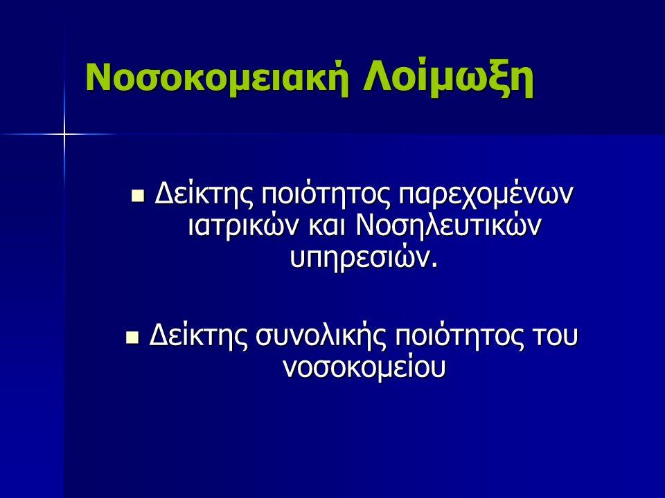 Νοσοκομειακές Λοιμώξεις Ορισμός Ι : εμφάνιση λοίμωξης μετά από 48 ώρες νοσηλείας Ορισμός II : όχι επώαση της λοίμωξης τη στιγμή της εισαγωγής > εκδήλωση στην κοινότητα Νοσοκομειακές Λοιμώξεις Ορισμός Ι : εμφάνιση λοίμωξης μετά από 48 ώρες νοσηλείας Ορισμός II : όχι επώαση της λοίμωξης τη στιγμή της εισαγωγής > εκδήλωση στην κοινότητα