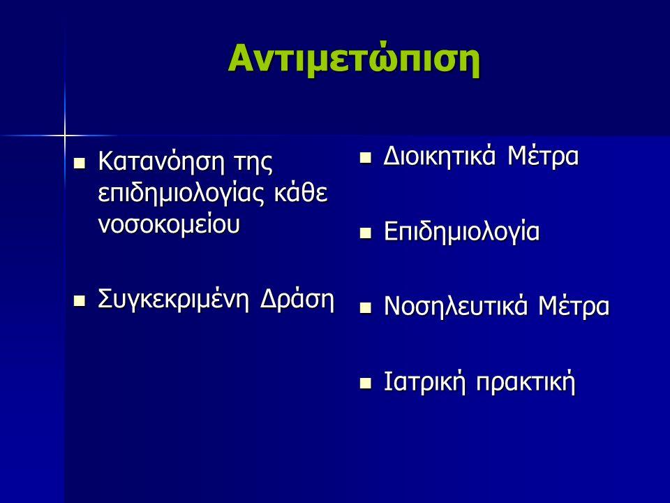 Αντιμετώπιση Κατανόηση της επιδημιολογίας κάθε νοσοκομείου Κατανόηση της επιδημιολογίας κάθε νοσοκομείου Συγκεκριμένη Δράση Συγκεκριμένη Δράση Διοικητ