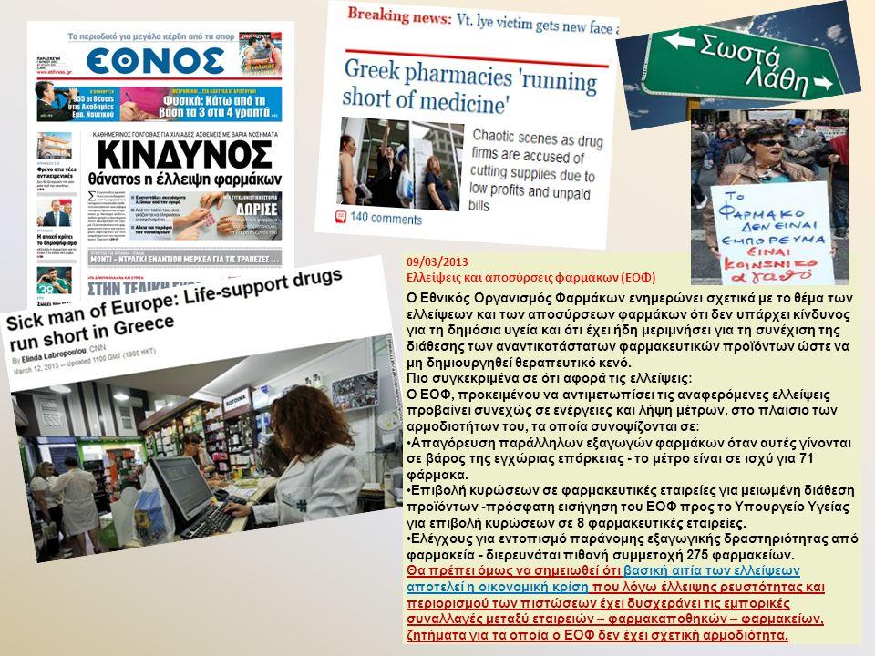 09/03/2013 Ελλείψεις και αποσύρσεις φαρμάκων (ΕΟΦ) Ο Εθνικός Οργανισμός Φαρμάκων ενημερώνει σχετικά με το θέμα των ελλείψεων και των αποσύρσεων φαρμάκων ότι δεν υπάρχει κίνδυνος για τη δημόσια υγεία και ότι έχει ήδη μεριμνήσει για τη συνέχιση της διάθεσης των αναντικατάστατων φαρμακευτικών προϊόντων ώστε να μη δημιουργηθεί θεραπευτικό κενό.