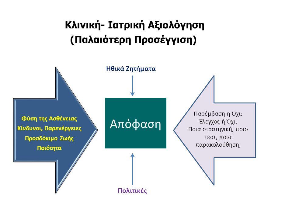 Κλινική- Ιατρική Αξιολόγηση (Παλαιότερη Προσέγγιση) Προϊόντα Αγορές Φύση της Ασθένειας Κίνδυνοι, Παρενέργειες Προσδόκιμο Ζωής Ποιότητα Πολιτικές Παρέμβαση η Όχι; Έλεγχος ή Όχι; Ποια στρατηγική, ποιο τεστ, ποια παρακολούθηση; Απόφαση Ηθικά Ζητήματα