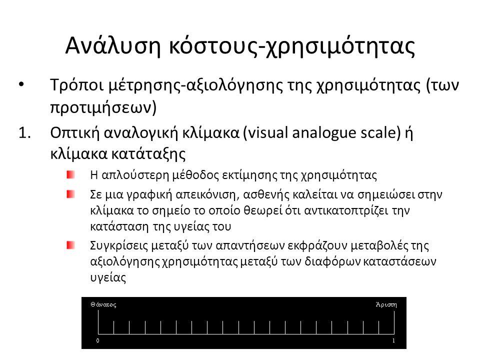 Ανάλυση κόστους-χρησιμότητας Τρόποι μέτρησης-αξιολόγησης της χρησιμότητας (των προτιμήσεων) 1.Οπτική αναλογική κλίμακα (visual analogue scale) ή κλίμακα κατάταξης H απλούστερη μέθοδος εκτίμησης της χρησιμότητας Σε μια γραφική απεικόνιση, ασθενής καλείται να σημειώσει στην κλίμακα το σημείο το οποίο θεωρεί ότι αντικατοπτρίζει την κατάσταση της υγείας του Συγκρίσεις μεταξύ των απαντήσεων εκφράζουν μεταβολές της αξιολόγησης χρησιμότητας μεταξύ των διαφόρων καταστάσεων υγείας