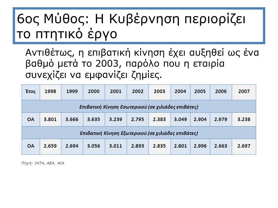 6ος Μύθος: Η Κυβέρνηση περιορίζει το πτητικό έργο Αντιθέτως, η επιβατική κίνηση έχει αυξηθεί ως ένα βαθμό μετά το 2003, παρόλο που η εταιρία συνεχίζει να εμφανίζει ζημίες.