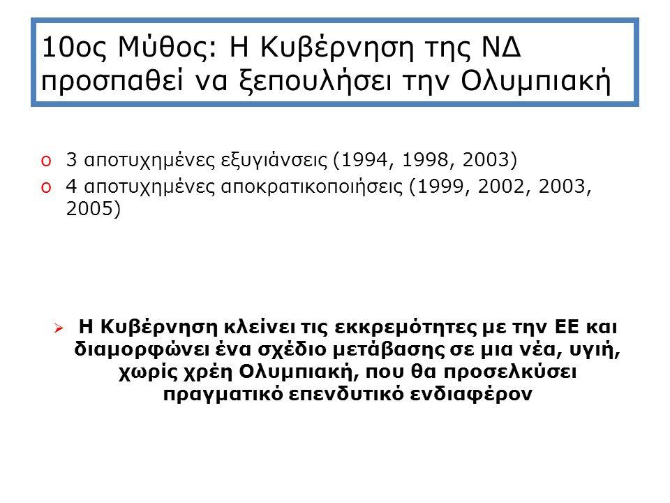 10ος Μύθος: Η Κυβέρνηση της ΝΔ προσπαθεί να ξεπουλήσει την Ολυμπιακή o3 αποτυχημένες εξυγιάνσεις (1994, 1998, 2003) o4 αποτυχημένες αποκρατικοποιήσεις (1999, 2002, 2003, 2005)  Η Κυβέρνηση κλείνει τις εκκρεμότητες με την ΕΕ και διαμορφώνει ένα σχέδιο μετάβασης σε μια νέα, υγιή, χωρίς χρέη Ολυμπιακή, που θα προσελκύσει πραγματικό επενδυτικό ενδιαφέρον