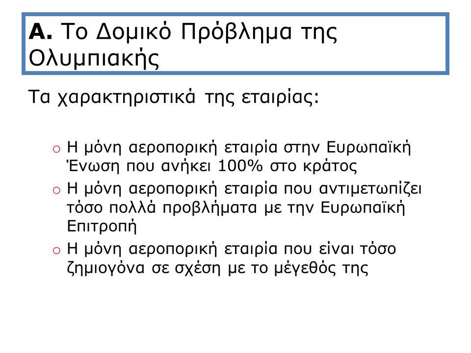 Α. Το Δομικό Πρόβλημα της Ολυμπιακής Τα χαρακτηριστικά της εταιρίας: o Η μόνη αεροπορική εταιρία στην Ευρωπαϊκή Ένωση που ανήκει 100% στο κράτος o Η μ