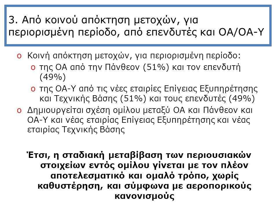 3. Από κοινού απόκτηση μετοχών, για περιορισμένη περίοδο, από επενδυτές και ΟΑ/ΟΑ-Υ oΚοινή απόκτηση μετοχών, για περιορισμένη περίοδο: oτης ΟΑ από την