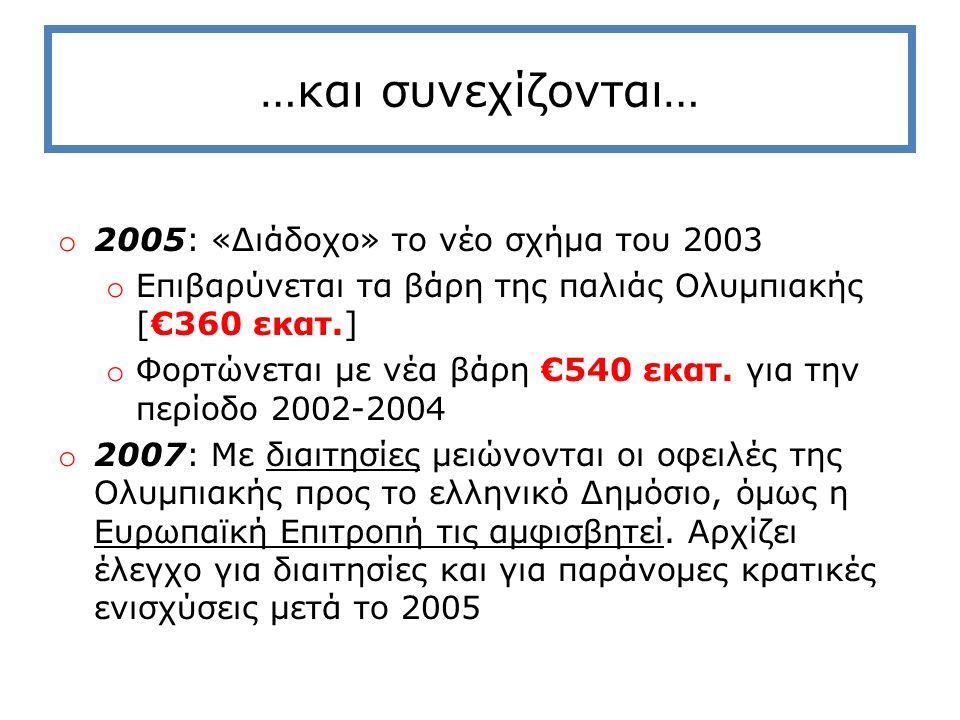 …μέχρι σήμερα o 17-9-2008: Η Ευρωπαϊκή Επιτροπή ανακοινώνει επίσημα ότι η Ολυμπιακή έχει λάβει παράνομες κρατικές ενισχύσεις για την περίοδο 2005 έως σήμερα  Η Ολυμπιακή πρέπει να επιστρέψει για την περίοδο αυτή τουλάχιστον €850 εκατ.