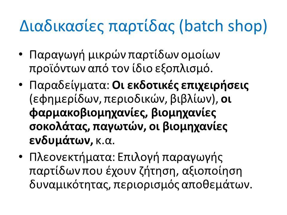 Διαδικασίες παρτίδας (batch shop) Παραγωγή μικρών παρτίδων ομοίων προϊόντων από τον ίδιο εξοπλισμό.
