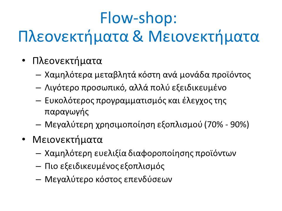 Flow-shop: Πλεονεκτήματα & Μειονεκτήματα Πλεονεκτήματα – Χαμηλότερα μεταβλητά κόστη ανά μονάδα προϊόντος – Λιγότερο προσωπικό, αλλά πολύ εξειδικευμένο – Ευκολότερος προγραμματισμός και έλεγχος της παραγωγής – Μεγαλύτερη χρησιμοποίηση εξοπλισμού (70% - 90%) Μειονεκτήματα – Χαμηλότερη ευελιξία διαφοροποίησης προϊόντων – Πιο εξειδικευμένος εξοπλισμός – Μεγαλύτερο κόστος επενδύσεων