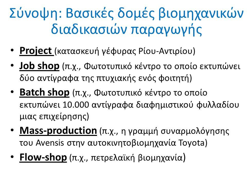 Σύνοψη: Βασικές δομές βιομηχανικών διαδικασιών παραγωγής Project (κατασκευή γέφυρας Ρίου-Αντιρίου) Job shop (π.χ., Φωτοτυπικό κέντρο το οποίο εκτυπώνει δύο αντίγραφα της πτυχιακής ενός φοιτητή) Batch shop (π.χ., Φωτοτυπικό κέντρο το οποίο εκτυπώνει 10.000 αντίγραφα διαφημιστικού φυλλαδίου μιας επιχείρησης) Mass-production (π.χ., η γραμμή συναρμολόγησης του Avensis στην αυτοκινητοβιομηχανία Toyota) Flow-shop (π.χ., πετρελαϊκή βιομηχανία )