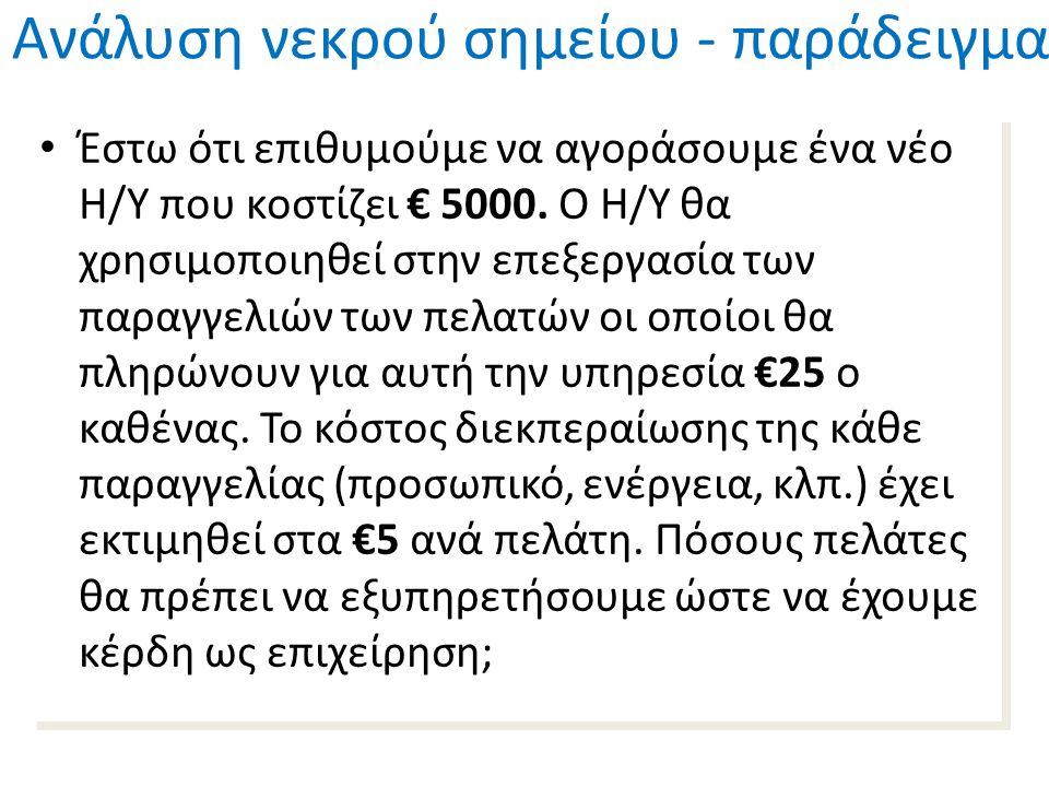 Έστω ότι επιθυμούμε να αγοράσουμε ένα νέο Η/Υ που κοστίζει € 5000.