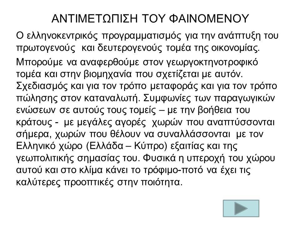 ΑΝΤΙΜΕΤΩΠΙΣΗ ΤΟΥ ΦΑΙΝΟΜΕΝΟΥ Ο ελληνοκεντρικός προγραμματισμός για την ανάπτυξη του πρωτογενούς και δευτερογενούς τομέα της οικονομίας. Μπορούμε να ανα