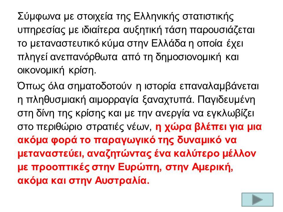 Σύμφωνα με στοιχεία της Ελληνικής στατιστικής υπηρεσίας με ιδιαίτερα αυξητική τάση παρουσιάζεται το μεταναστευτικό κύμα στην Ελλάδα η οποία έχει πληγε