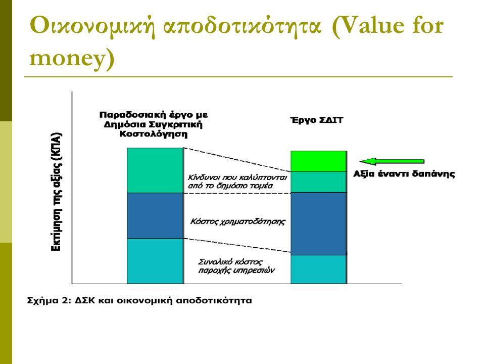 Οικονομική αποδοτικότητα (Value for money)