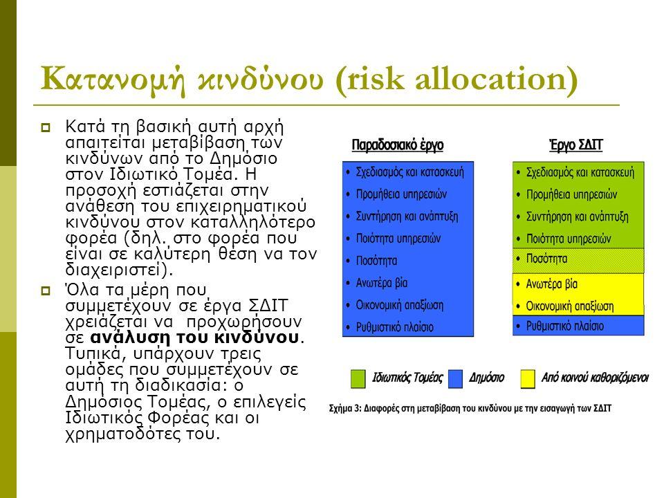 Κατανομή κινδύνου (risk allocation)  Κατά τη βασική αυτή αρχή απαιτείται μεταβίβαση των κινδύνων από το Δημόσιο στον Ιδιωτικό Τομέα.