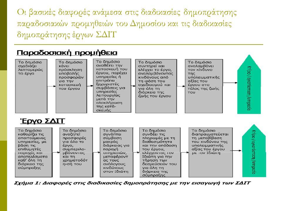 Οι βασικές διαφορές ανάμεσα στις διαδικασίες δημοπράτησης παραδοσιακών προμηθειών του Δημοσίου και τις διαδικασίες δημοπράτησης έργων ΣΔΙΤ