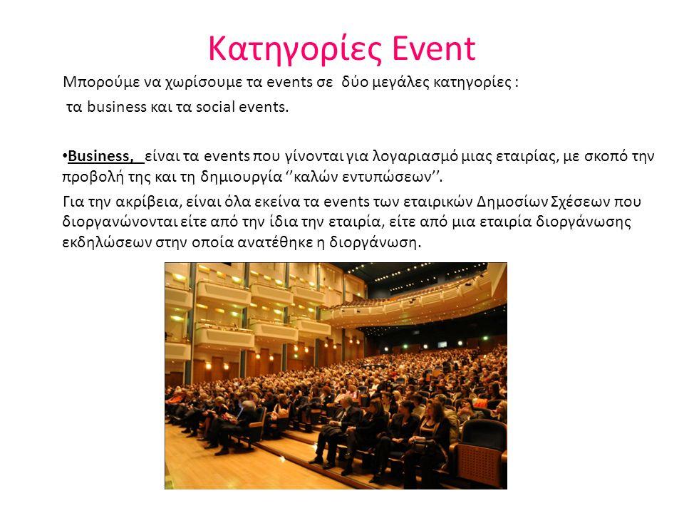 Event Management είναι ο σχεδιασμός και η διαχείριση μιας εκδήλωσης με αντικείμενο την ανάπτυξη του ενδιαφέροντος για μια επιχείρηση, ένα προϊόν ή ένα