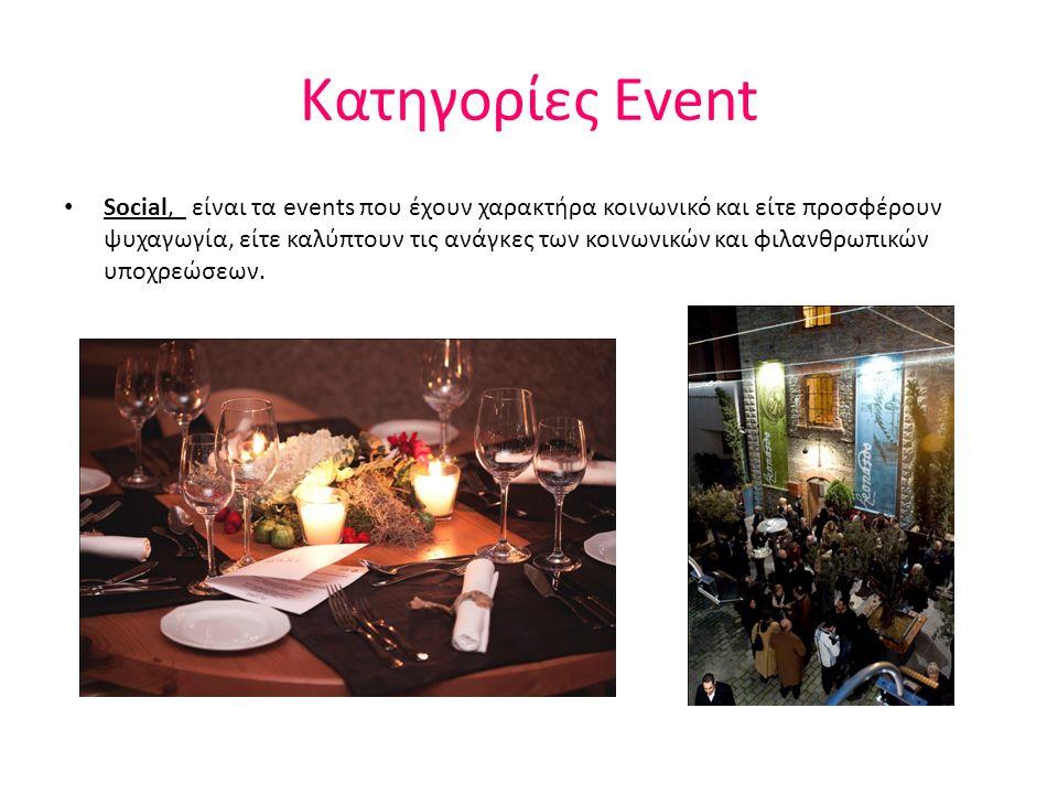 Κατηγορίες Event Μπορούμε να χωρίσουμε τα events σε δύο μεγάλες κατηγορίες : τα business και τα social events. Business, είναι τα events που γίνονται
