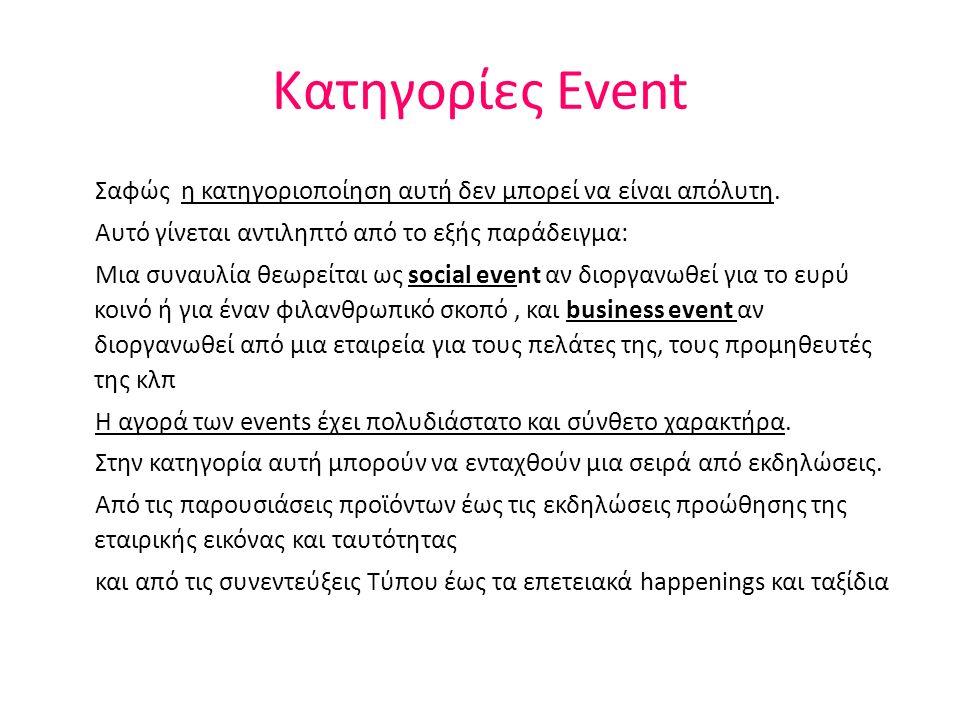 Κατηγορίες Event Social, είναι τα events που έχουν χαρακτήρα κοινωνικό και είτε προσφέρουν ψυχαγωγία, είτε καλύπτουν τις ανάγκες των κοινωνικών και φι