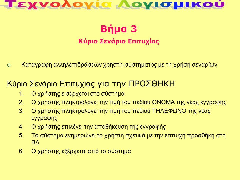 Βήμα 3 Κύριο Σενάριο Επιτυχίας  Καταγραφή αλληλεπιδράσεων χρήστη-συστήματος με τη χρήση σεναρίων Κύριο Σενάριο Επιτυχίας για την ΠΡΟΣΘΗΚΗ 1.Ο χρήστης εισέρχεται στο σύστημα 2.Ο χρήστης πληκτρολογεί την τιμή του πεδίου ΟΝΟΜΑ της νέας εγγραφής 3.Ο χρήστης πληκτρολογεί την τιμή του πεδίου ΤΗΛΕΦΩΝΟ της νέας εγγραφής 4.Ο χρήστης επιλέγει την αποθήκευση της εγγραφής 5.Το σύστημα ενημερώνει το χρήστη σχετικά με την επιτυχή προσθήκη στη ΒΔ 6.Ο χρήστης εξέρχεται από το σύστημα