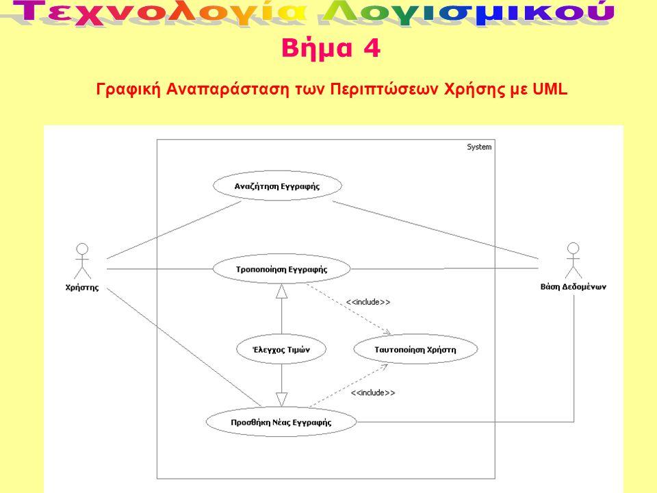 Βήμα 4 Γραφική Αναπαράσταση των Περιπτώσεων Χρήσης με UML