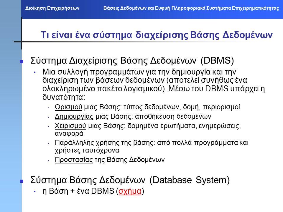 Διοίκηση Επιχειρήσεων Βάσεις Δεδομένων και Ευφυή Πληροφοριακά Συστήματα Επιχειρηματικότητας Τι είναι ένα σύστημα διαχείρισης Βάσης Δεδομένων Σύστημα Διαχείρισης Βάσης Δεδομένων (DBMS) Μια συλλογή προγραμμάτων για την δημιουργία και την διαχείριση των βάσεων δεδομένων (αποτελεί συνήθως ένα ολοκληρωμένο πακέτο λογισμικού).