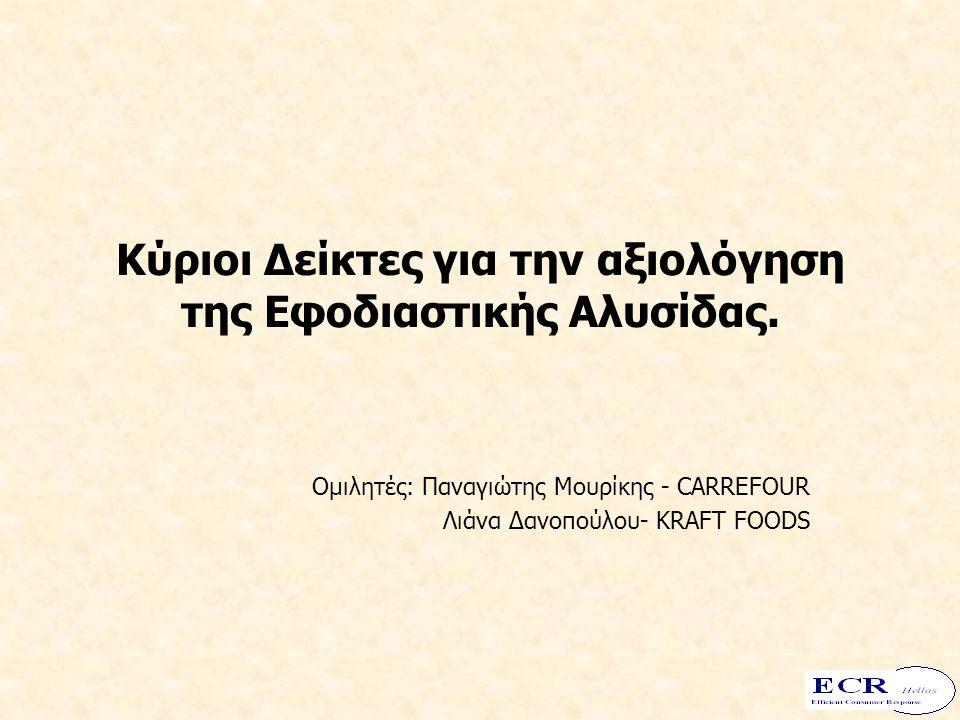 Κύριοι Δείκτες για την αξιολόγηση της Εφοδιαστικής Αλυσίδας. Ομιλητές: Παναγιώτης Μουρίκης - CARREFOUR Λιάνα Δανοπούλου- KRAFT FOODS