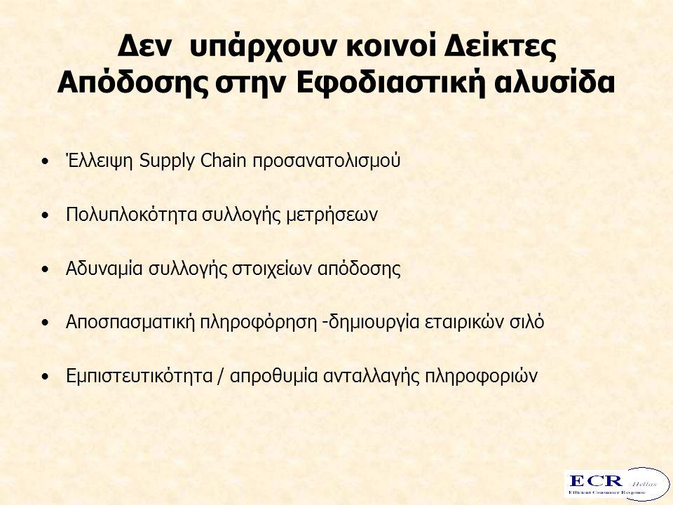 Δεν υπάρχουν κοινοί Δείκτες Απόδοσης στην Εφοδιαστική αλυσίδα Έλλειψη Supply Chain προσανατολισμού Πολυπλοκότητα συλλογής μετρήσεων Αδυναμία συλλογής στοιχείων απόδοσης Αποσπασματική πληροφόρηση -δημιουργία εταιρικών σιλό Εμπιστευτικότητα / απροθυμία ανταλλαγής πληροφοριών
