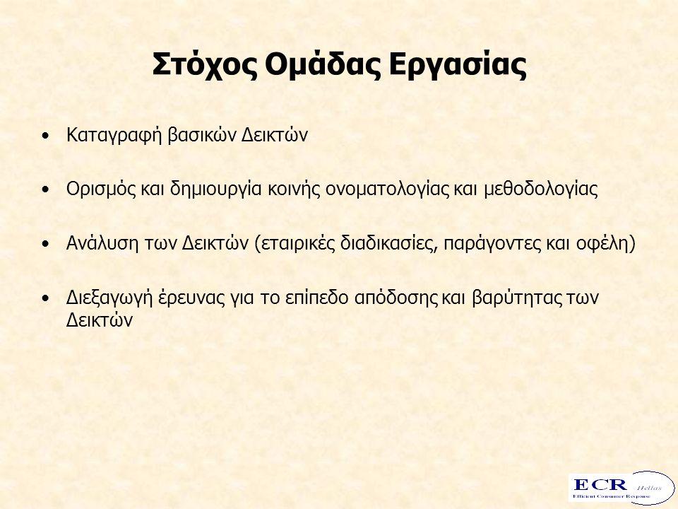 LeadTime (ώρες) (ώρες)LeadTime -2425 - 4849 - 7273 - Προμηθευτής -> Λιανέμπορος (Αθήνα) 23%65%6% Προμηθευτής -> Λιανέμπορος (Ηπειρωτ.