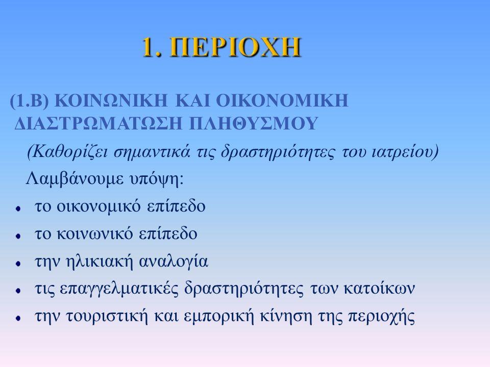 1. ΠΕΡΙΟΧΗ (1.