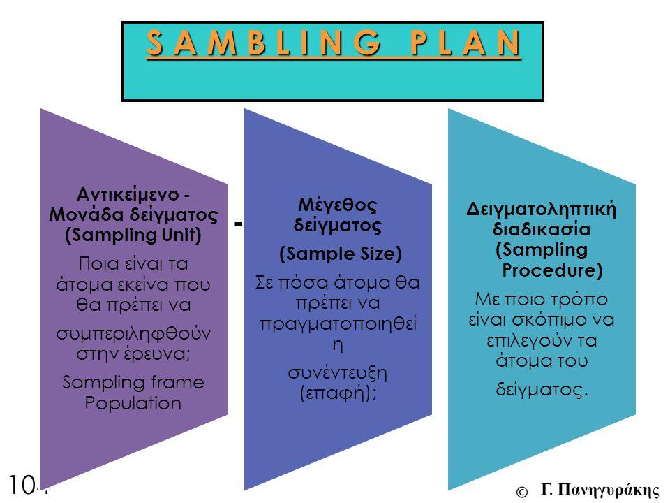 S A M B L I N G P L A N 104 Αντικείμενο - Μονάδα δείγματος (Sampling Unit) Ποια είναι τα άτομα εκείνα που θα πρέπει να συμπεριληφθούν στην έρευνα; Sampling frame Population Μέγεθος δείγματος (Sample Size) Σε πόσα άτομα θα πρέπει να πραγματοποιηθεί η συνέντευξη (επαφή); Δειγματοληπτική διαδικασία (Sampling Procedure) Με ποιο τρόπο είναι σκόπιμο να επιλεγούν τα άτομα του δείγματος.