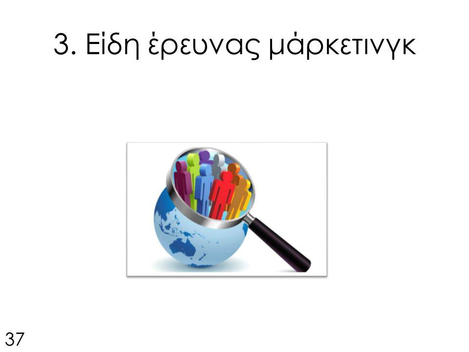 3. Είδη έρευνας μάρκετινγκ 37