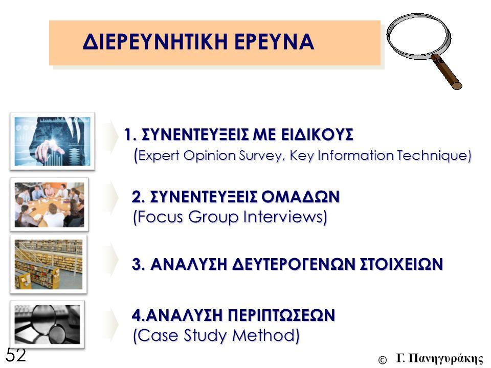 4.ΑΝΑΛΥΣΗ ΠΕΡΙΠΤΩΣΕΩΝ (Case Study Method) 2. ΣΥΝΕΝΤΕΥΞΕΙΣ ΟΜΑΔΩΝ (Focus Group Interviews) 3. ΑΝΑΛΥΣΗ ΔΕΥΤΕΡΟΓΕΝΩΝ ΣΤΟΙΧΕΙΩΝ 1. ΣΥΝΕΝΤΕΥΞΕΙΣ ΜΕ ΕΙΔΙΚΟΥ
