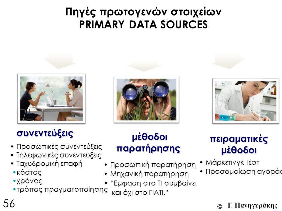 Πηγές πρωτογενών στοιχείων PRIMARY DATA SOURCESσυνεντεύξεις μέθοδοιπαρατήρησης πειραματικές μέθοδοι Προσωπικές συνεντεύξεις Προσωπικές συνεντεύξεις Τηλεφωνικές συνεντεύξεις Τηλεφωνικές συνεντεύξεις Ταχυδρομική επαφή Ταχυδρομική επαφή Προσωπική παρατήρηση Προσωπική παρατήρηση Μηχανική παρατήρηση Μηχανική παρατήρηση Εμφαση στο ΤΙ συμβαίνει Εμφαση στο ΤΙ συμβαίνει και όχι στο ΓΙΑΤΙ. και όχι στο ΓΙΑΤΙ. Μάρκετινγκ Τέστ Μάρκετινγκ Τέστ Προσομοίωση αγοράς Προσομοίωση αγοράς κόστοςκόστος χρόνοςχρόνος τρόπος πραγματοποίησηςτρόπος πραγματοποίησης 56