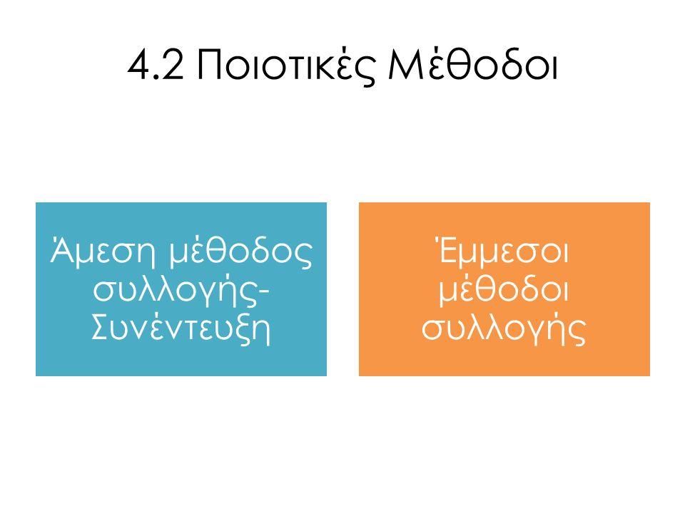 4.2 Ποιοτικές Μέθοδοι Άμεση μέθοδος συλλογής- Συνέντευξη Έμμεσοι μέθοδοι συλλογής