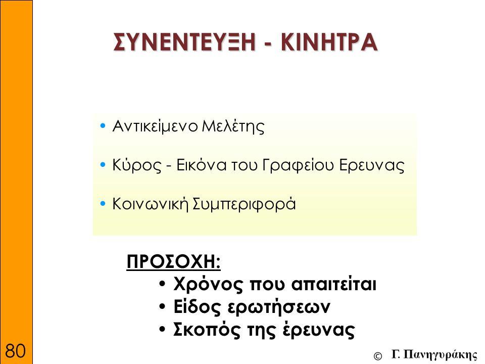 ΣΥΝΕΝΤΕΥΞΗ - ΚΙΝΗΤΡΑ Αντικείμενο Μελέτης Κύρος - Εικόνα του Γραφείου Ερευνας Κοινωνική Συμπεριφορά ΠΡΟΣΟΧΗ: Χρόνος που απαιτείται Είδος ερωτήσεων Σκοπός της έρευνας 80