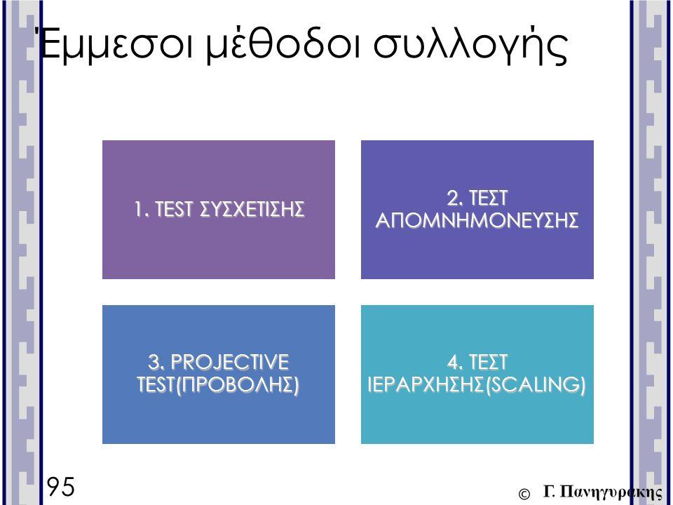 95 Έμμεσοι μέθοδοι συλλογής 1. TEST ΣΥΣΧΕΤΙΣΗΣ 2. ΤΕΣΤ ΑΠΟΜΝΗΜΟΝΕΥΣΗΣ 3. PROJECTIVE TEST(ΠΡΟΒΟΛΗΣ) 4. ΤΕΣΤ ΙΕΡΑΡΧΗΣΗΣ(SCALING)
