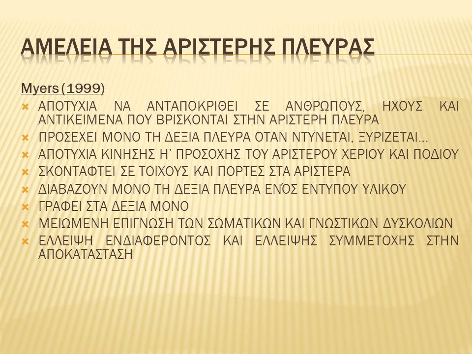 Myers (1999)  ΑΠΟΤΥΧΙΑ ΝΑ ΑΝΤΑΠΟΚΡΙΘΕΙ ΣΕ ΑΝΘΡΩΠΟΥΣ, ΗΧΟΥΣ ΚΑΙ ΑΝΤΙΚΕΙΜΕΝΑ ΠΟΥ ΒΡΙΣΚΟΝΤΑΙ ΣΤΗΝ ΑΡΙΣΤΕΡΗ ΠΛΕΥΡΑ  ΠΡΟΣΕΧΕΙ ΜΟΝΟ ΤΗ ΔΕΞΙΑ ΠΛΕΥΡΑ ΟΤΑΝ ΝΤΥΝΕΤΑΙ, ΞΥΡΙΖΕΤΑΙ…  ΑΠΟΤΥΧΙΑ ΚΙΝΗΣΗΣ Η' ΠΡΟΣΟΧΗΣ ΤΟΥ ΑΡΙΣΤΕΡΟΥ ΧΕΡΙΟΥ ΚΑΙ ΠΟΔΙΟΥ  ΣΚΟΝΤΑΦΤΕΙ ΣΕ ΤΟΙΧΟΥΣ ΚΑΙ ΠΟΡΤΕΣ ΣΤΑ ΑΡΙΣΤΕΡΑ  ΔΙΑΒΑΖΟΥΝ ΜΟΝΟ ΤΗ ΔΕΞΙΑ ΠΛΕΥΡΑ ΕΝΌΣ ΕΝΤΥΠΟΥ ΥΛΙΚΟΥ  ΓΡΑΦΕΙ ΣΤΑ ΔΕΞΙΑ ΜΟΝΟ  ΜΕΙΩΜΕΝΗ ΕΠΙΓΝΩΣΗ ΤΩΝ ΣΩΜΑΤΙΚΩΝ ΚΑΙ ΓΝΩΣΤΙΚΩΝ ΔΥΣΚΟΛΙΩΝ  ΕΛΛΕΙΨΗ ΕΝΔΙΑΦΕΡΟΝΤΟΣ ΚΑΙ ΕΛΛΕΙΨΗΣ ΣΥΜΜΕΤΟΧΗΣ ΣΤΗΝ ΑΠΟΚΑΤΑΣΤΑΣΗ