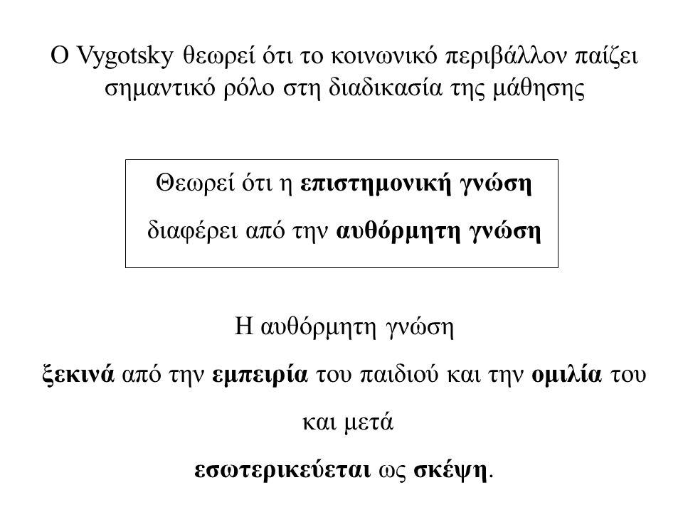 Ο Vygotsky θεωρεί ότι το κοινωνικό περιβάλλον παίζει σημαντικό ρόλο στη διαδικασία της μάθησης Θεωρεί ότι η επιστημονική γνώση διαφέρει από την αυθόρμητη γνώση Η αυθόρμητη γνώση ξεκινά από την εμπειρία του παιδιού και την ομιλία του και μετά εσωτερικεύεται ως σκέψη.