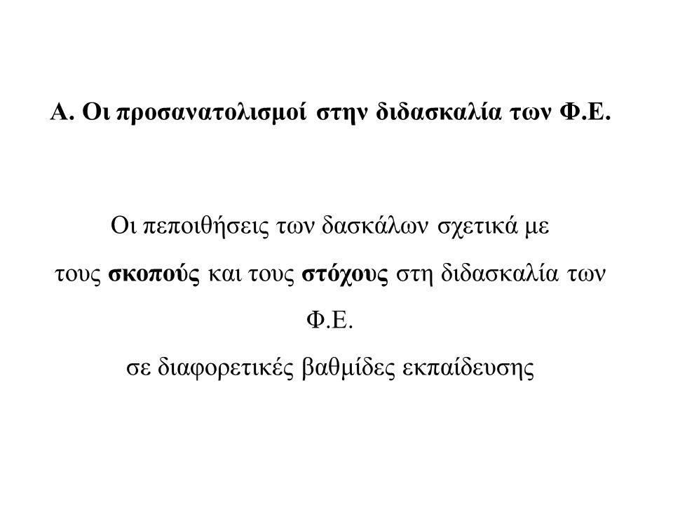 Α. Οι προσανατολισμοί στην διδασκαλία των Φ.Ε.