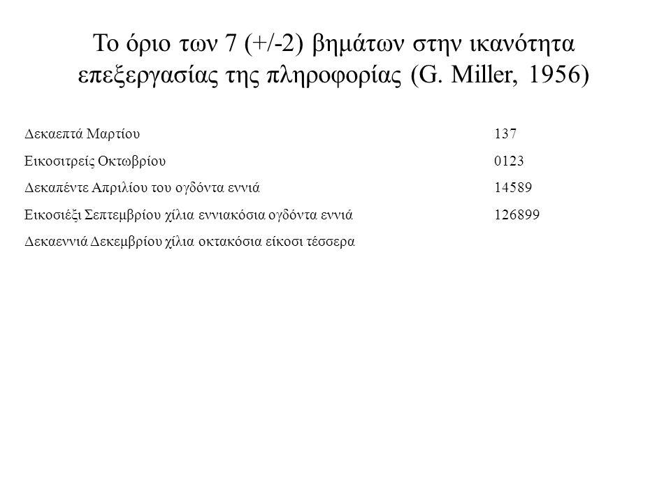 Το όριο των 7 (+/-2) βημάτων στην ικανότητα επεξεργασίας της πληροφορίας (G.