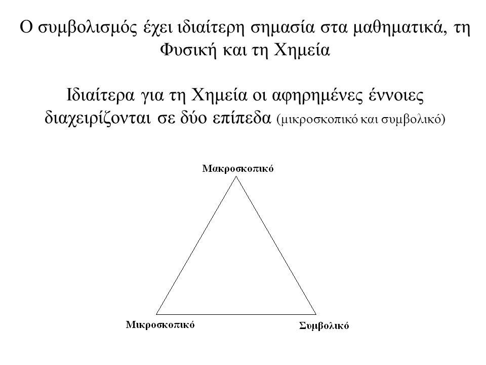 Ο συμβολισμός έχει ιδιαίτερη σημασία στα μαθηματικά, τη Φυσική και τη Χημεία Ιδιαίτερα για τη Χημεία οι αφηρημένες έννοιες διαχειρίζονται σε δύο επίπεδα (μικροσκοπικό και συμβολικό)