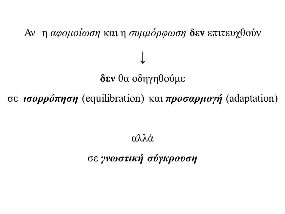 Αν η αφομοίωση και η συμμόρφωση δεν επιτευχθούν ↓ δεν θα οδηγηθούμε σε ισορρόπηση (equilibration) και προσαρμογή (adaptation) αλλά σε γνωστική σύγκρουση