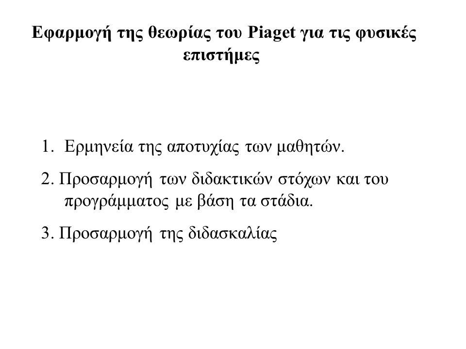 Εφαρμογή της θεωρίας του Piaget για τις φυσικές επιστήμες 1.Ερμηνεία της αποτυχίας των μαθητών.