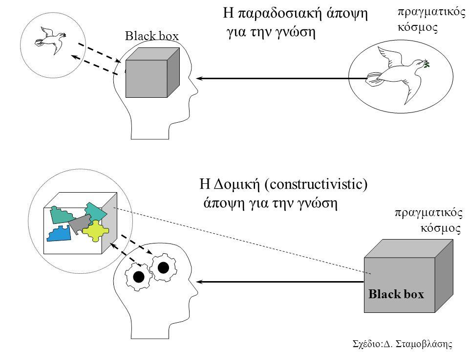 πραγματικός κόσμος Black box πραγματικός κόσμος Σχέδιο:Δ.
