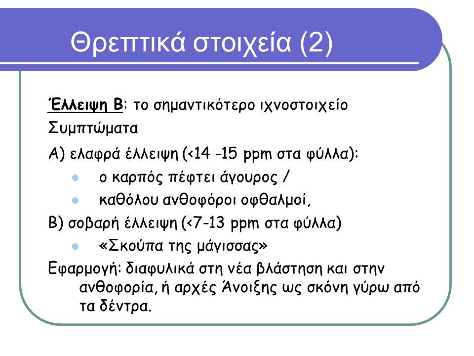 Θρεπτικά στοιχεία (2) Έλλειψη Β: το σημαντικότερο ιχνοστοιχείο Συμπτώματα Α) ελαφρά έλλειψη (<14 -15 ppm στα φύλλα): ο καρπός πέφτει άγουρος / καθόλου ανθοφόροι οφθαλμοί, Β) σοβαρή έλλειψη (<7-13 ppm στα φύλλα) «Σκούπα της μάγισσας» Εφαρμογή: διαφυλικά στη νέα βλάστηση και στην ανθοφορία, ή αρχές Άνοιξης ως σκόνη γύρω από τα δέντρα.