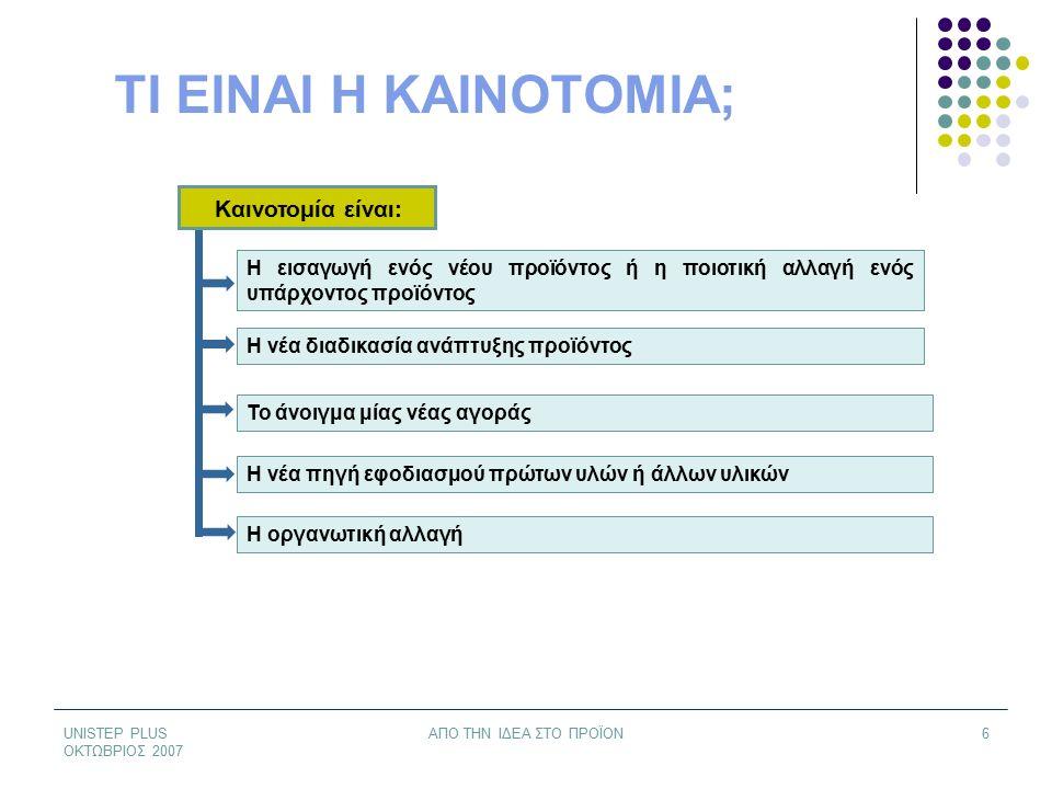 UNISTEP PLUS ΟΚΤΩΒΡΙΟΣ 2007 ΑΠΟ ΤΗΝ ΙΔΕΑ ΣΤΟ ΠΡΟΪΟΝ6 ΤΙ ΕΙΝΑΙ Η ΚΑΙΝΟΤΟΜΙΑ; Καινοτομία είναι: Η εισαγωγή ενός νέου προϊόντος ή η ποιοτική αλλαγή ενός υπάρχοντος προϊόντος Η νέα διαδικασία ανάπτυξης προϊόντος Το άνοιγμα μίας νέας αγοράς Η νέα πηγή εφοδιασμού πρώτων υλών ή άλλων υλικών Η οργανωτική αλλαγή