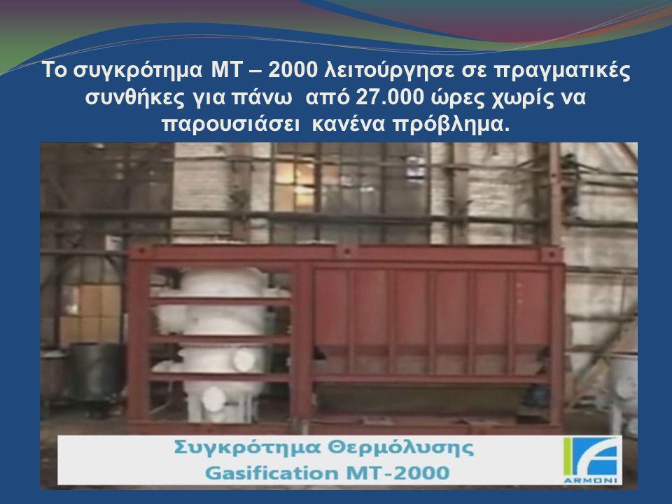 Το συγκρότημα ΜΤ – 2000 λειτούργησε σε πραγματικές συνθήκες για πάνω από 27.000 ώρες χωρίς να παρουσιάσει κανένα πρόβλημα.